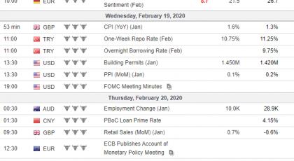 Tjedna analiza 19/02/2020 Ekonomski kalendar