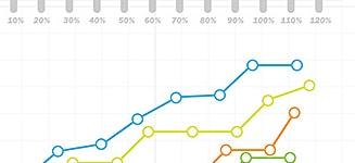 Strategie di Trading: 🥇Migliori 10 | Spiegazioni + Grafici